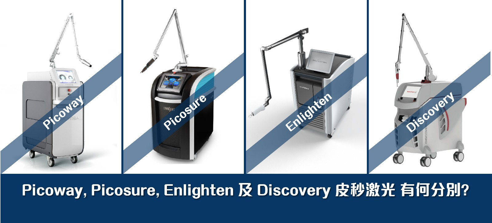 Picoway, Picosure, Enlighten, Discovery皮秒激光 有何分別?