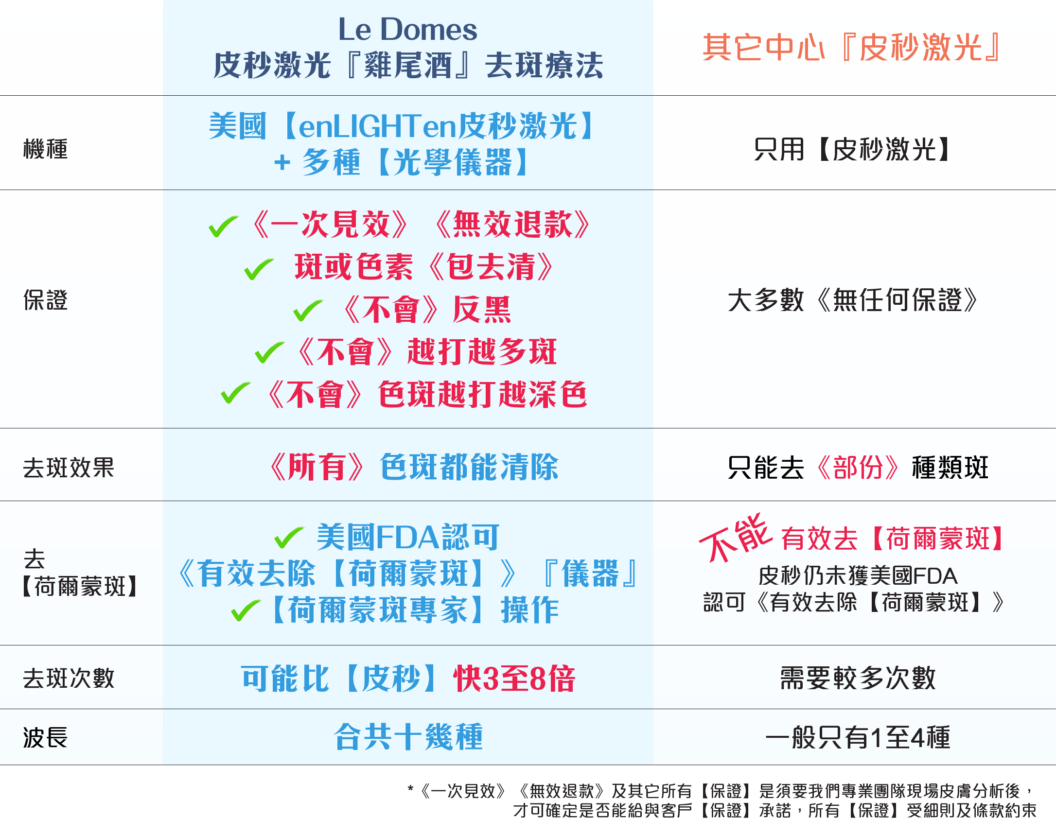 compare_copy-01